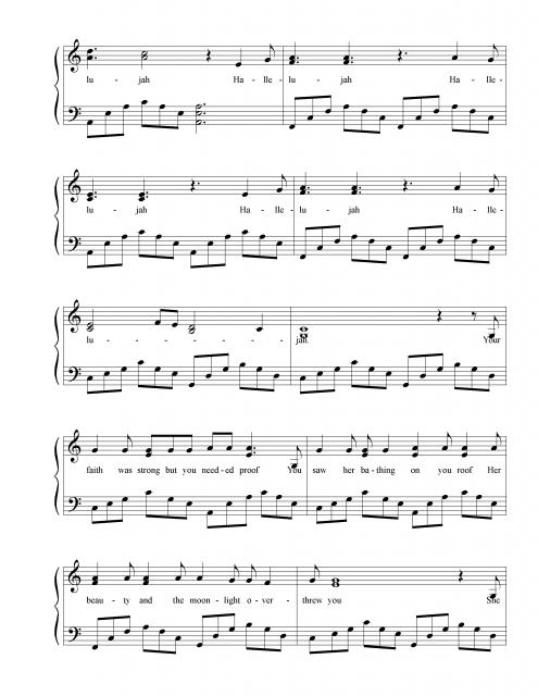 Аллилуйя Ноты Для Фортепиано
